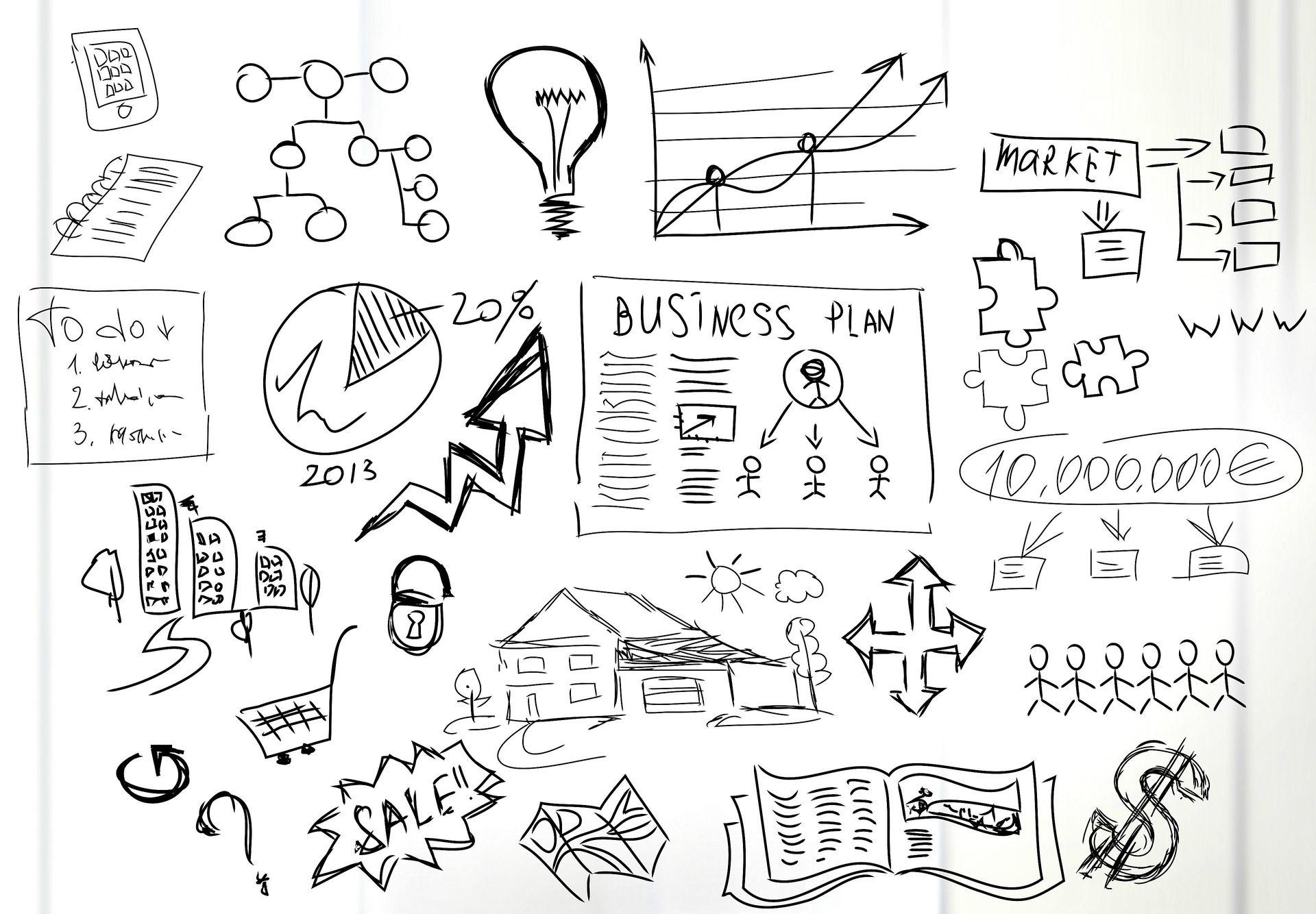 Learning The Key Points Linked To Profit Maximization